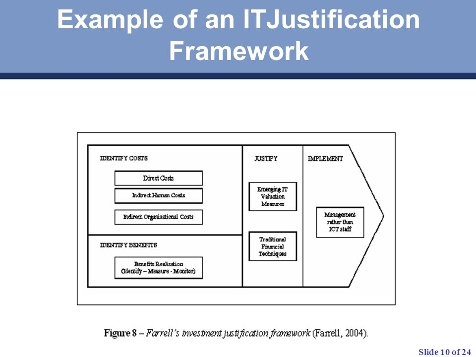 Example of an ITJustification Framework