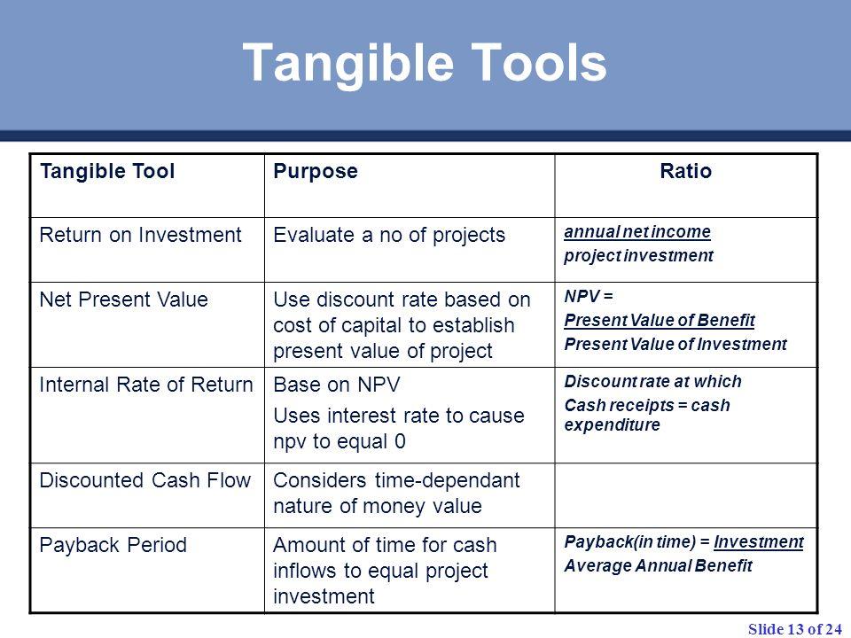 Tangible Tools Tangible Tool Purpose Ratio Return on Investment