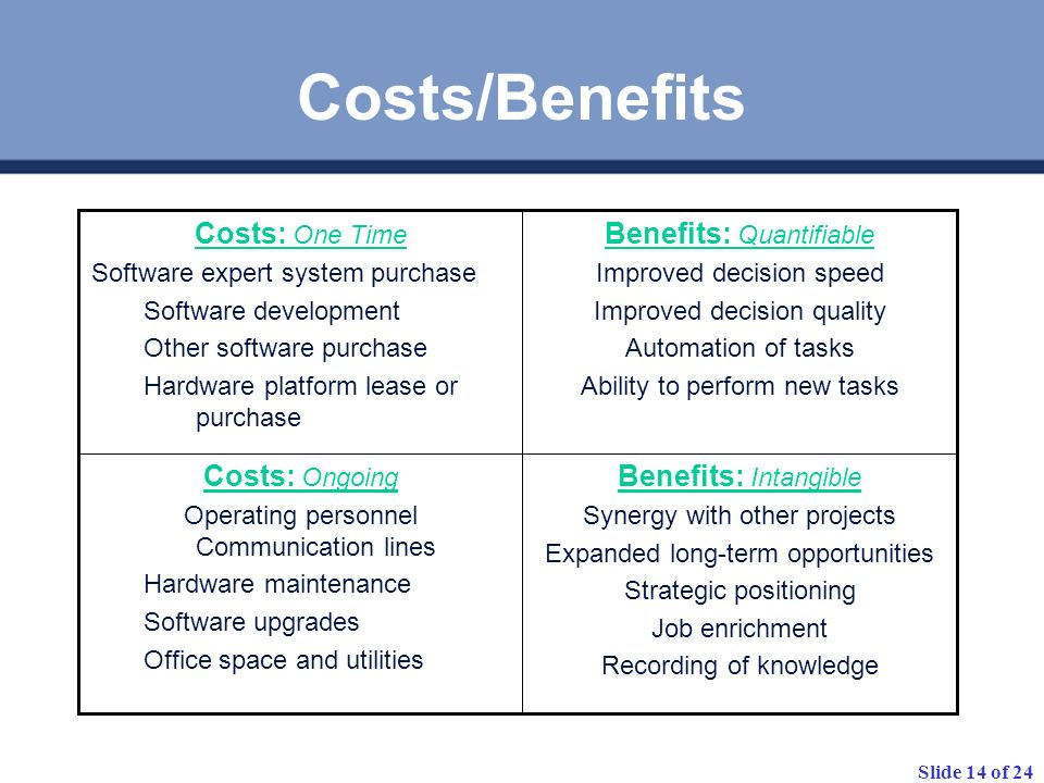 Costs/Benefits Benefits: Intangible Costs: Ongoing