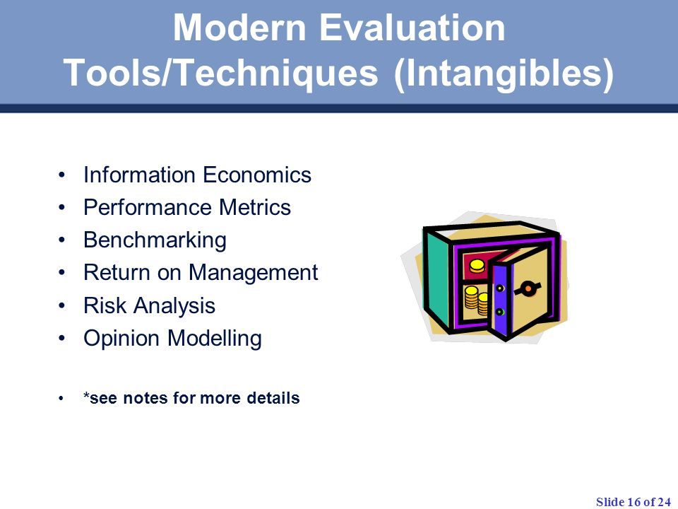 Modern Evaluation Tools/Techniques (Intangibles)
