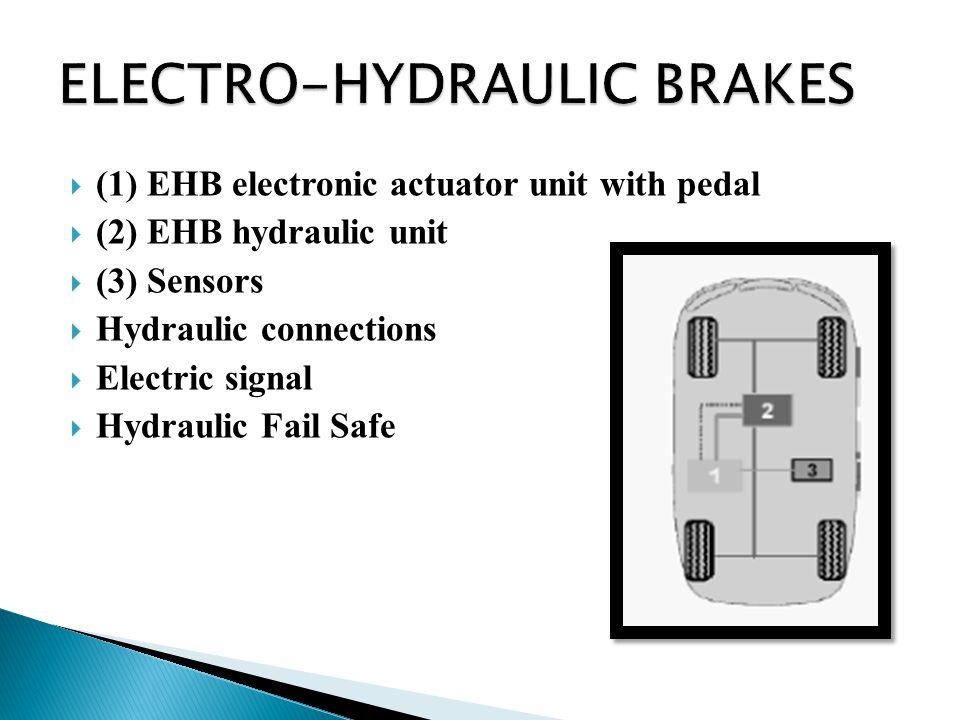 ELECTRO-HYDRAULIC BRAKES