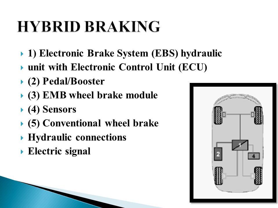 HYBRID BRAKING 1) Electronic Brake System (EBS) hydraulic