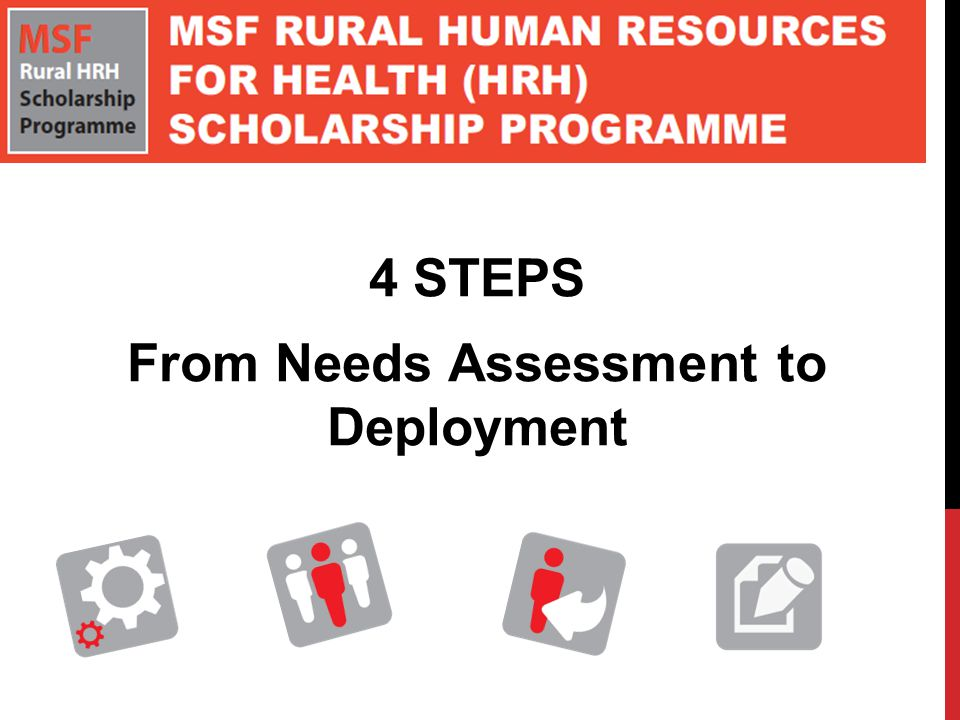 4 STEPS From Needs Assessment to Deployment