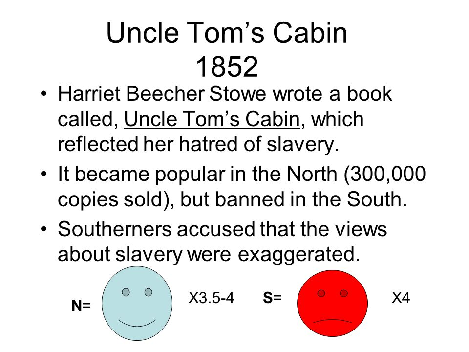 Uncle Tom's Cabin 1852 Harriet Beecher Stowe wrote a book called, Uncle Tom's Cabin, which reflected her hatred of slavery.