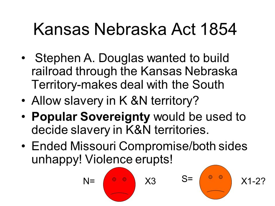 Kansas Nebraska Act 1854 Stephen A. Douglas wanted to build railroad through the Kansas Nebraska Territory-makes deal with the South.
