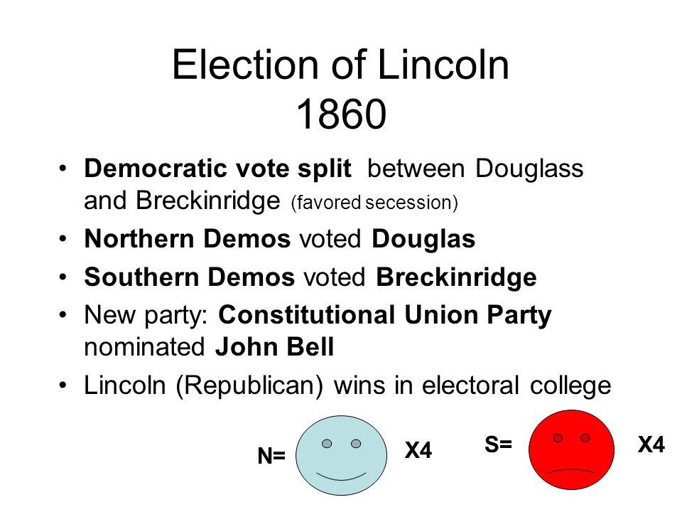 Election of Lincoln 1860 Democratic vote split between Douglass and Breckinridge (favored secession)