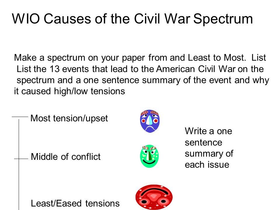 WIO Causes of the Civil War Spectrum