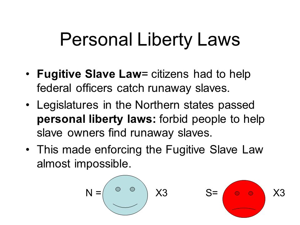 Personal Liberty Laws Fugitive Slave Law= citizens had to help federal officers catch runaway slaves.