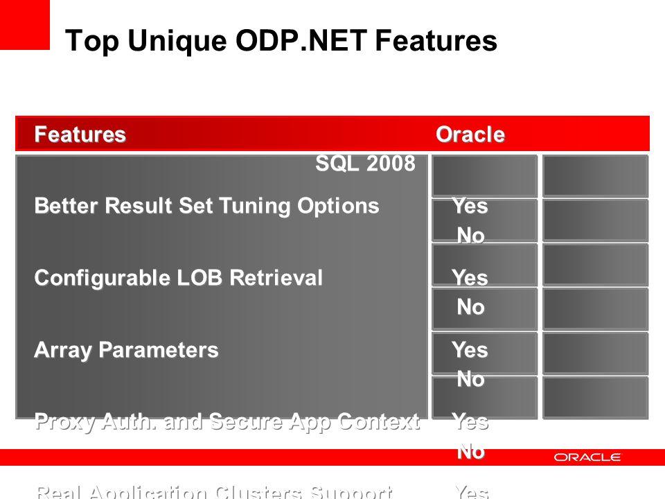 Top Unique ODP.NET Features