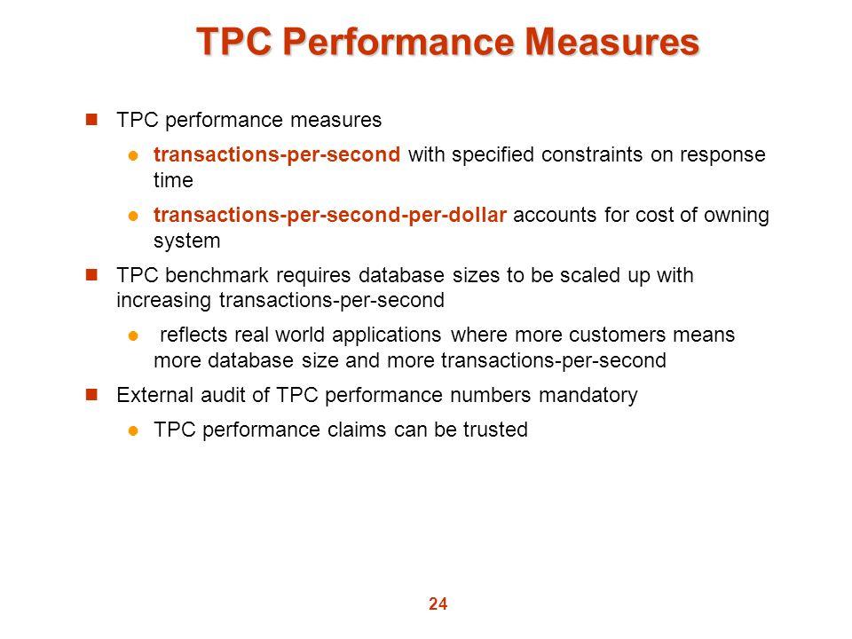 TPC Performance Measures