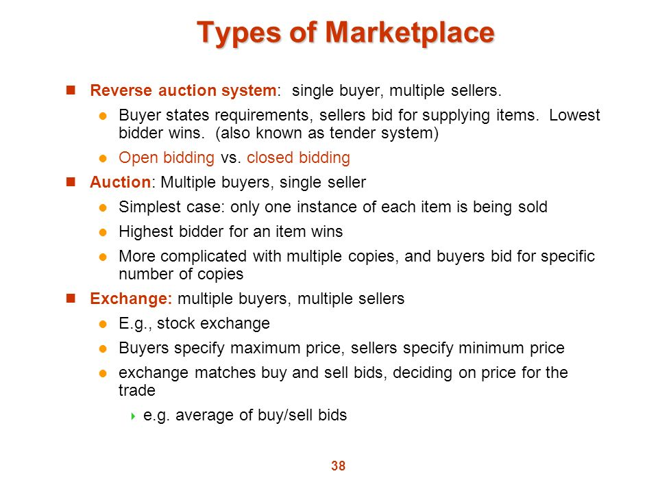 Types of Marketplace Reverse auction system: single buyer, multiple sellers.