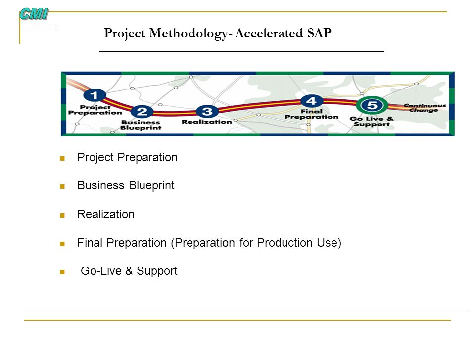 Project Methodology- Accelerated SAP