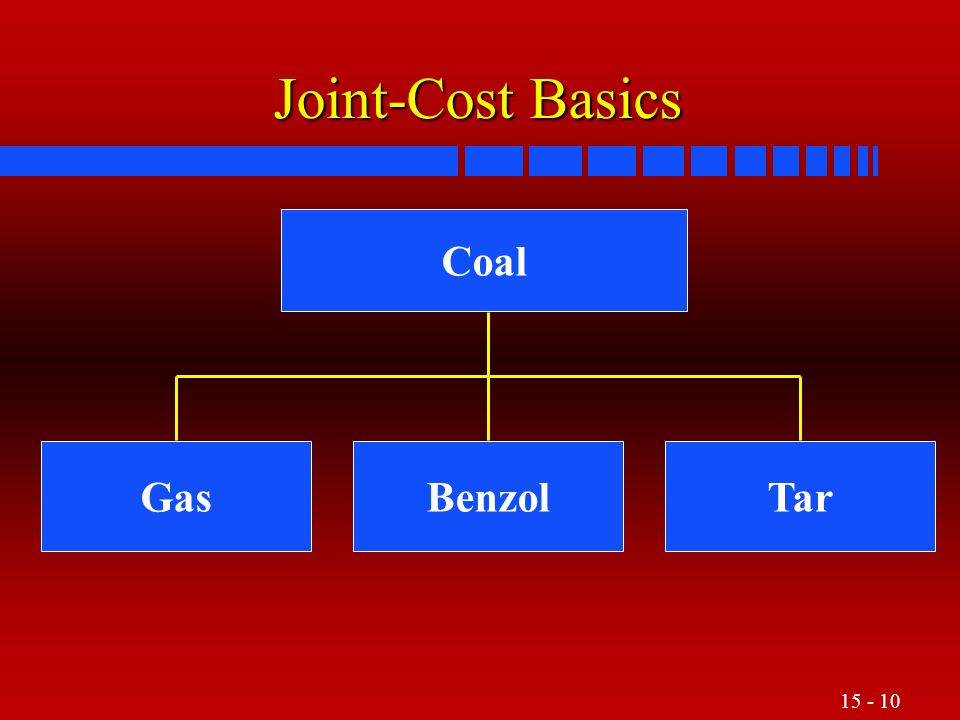 Joint-Cost Basics Coal Gas Benzol Tar