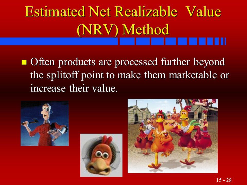 Estimated Net Realizable Value (NRV) Method