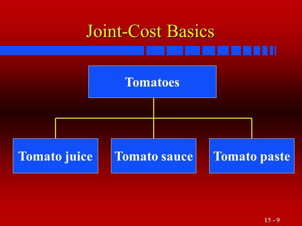 Joint-Cost Basics Tomatoes Tomato juice Tomato sauce Tomato paste
