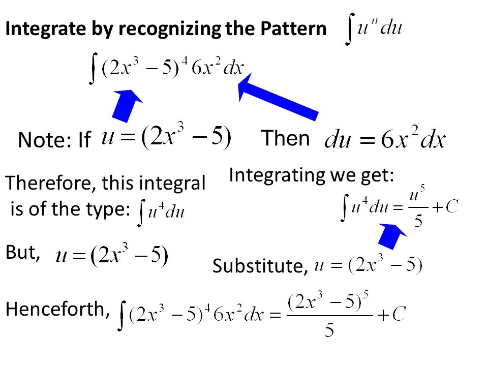 Note: If Integrate by recognizing the Pattern Then Integrating we get:
