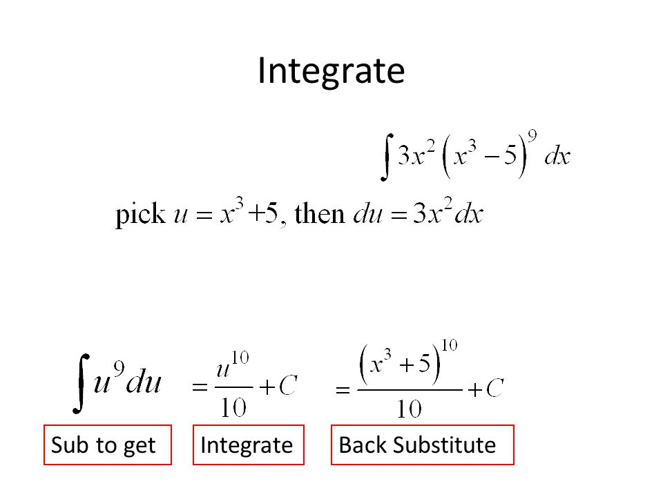 Integrate Sub to get Integrate Back Substitute
