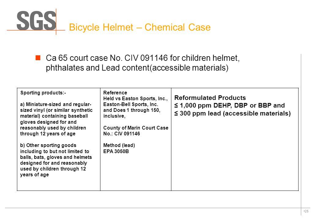 Bicycle Helmet – Chemical Case