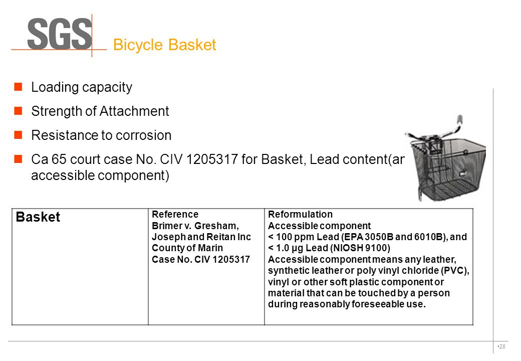 Bicycle Basket Loading capacity Strength of Attachment