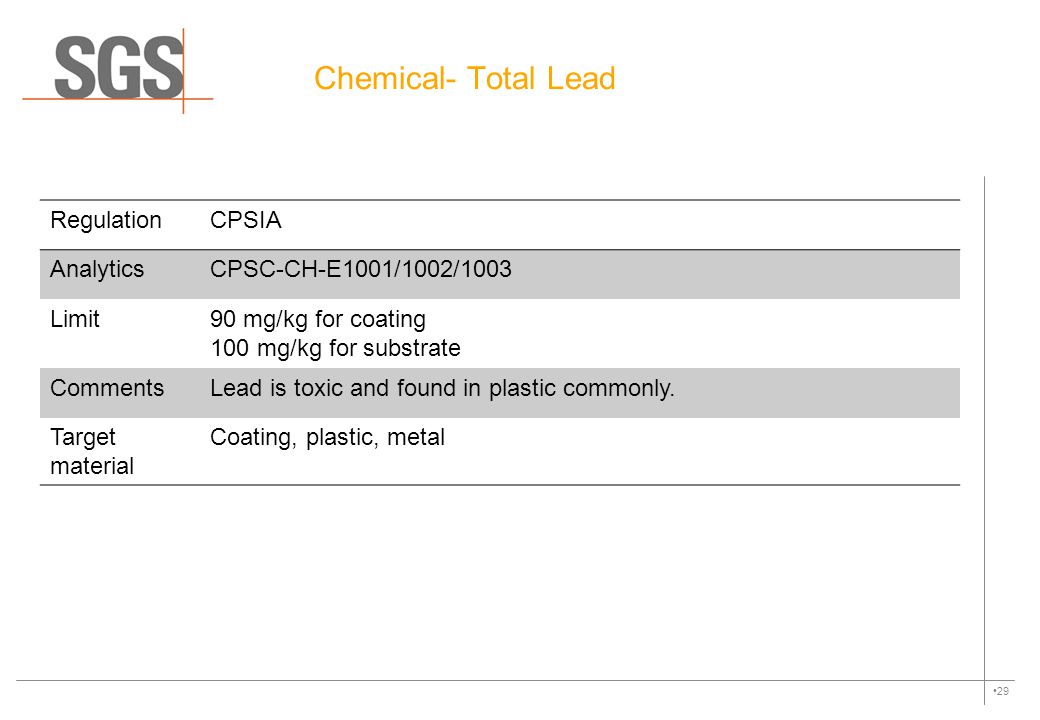 Chemical- Total Lead Regulation CPSIA Analytics