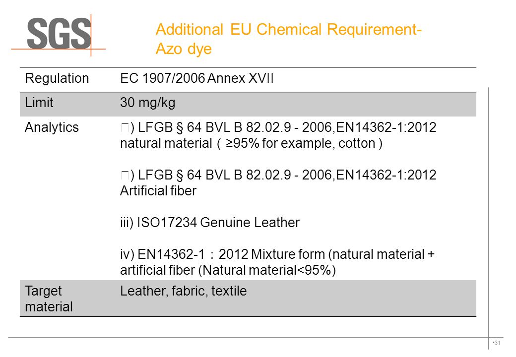 Additional EU Chemical Requirement- Azo dye