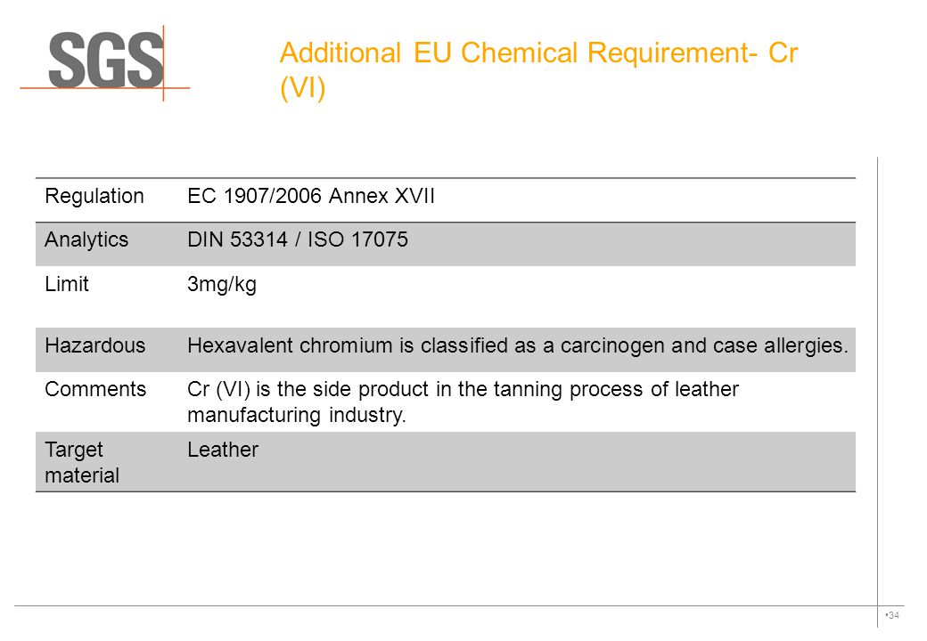Additional EU Chemical Requirement- Cr (VI)