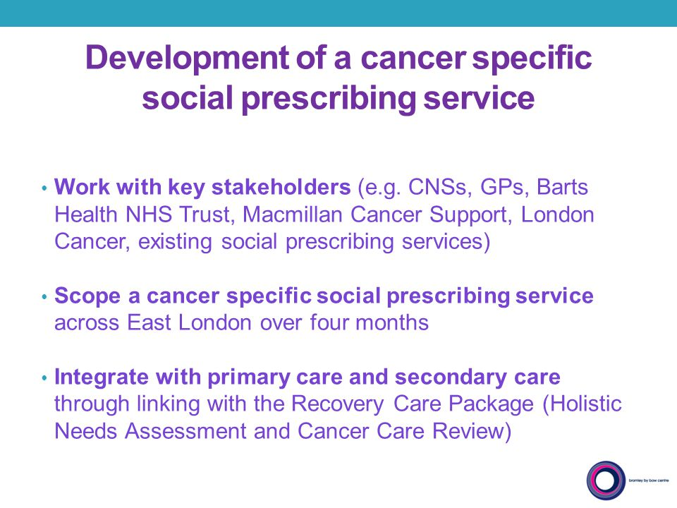 Development of a cancer specific social prescribing service