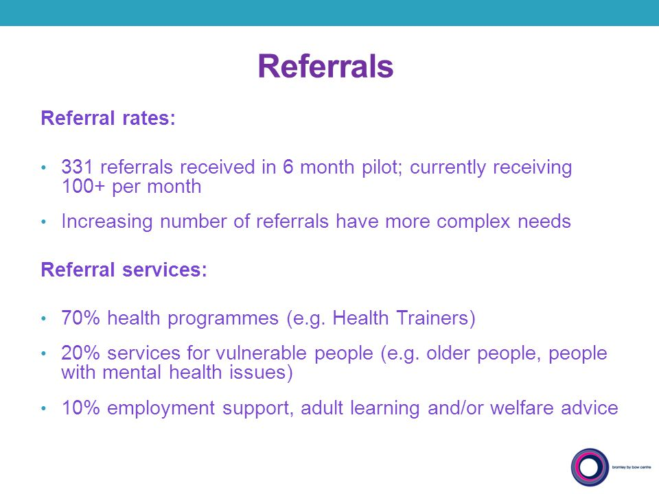 Referrals Referral rates: