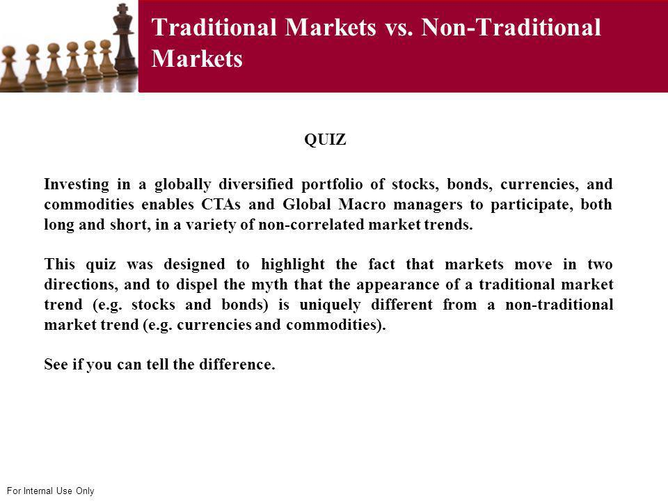 Traditional Markets vs. Non-Traditional Markets