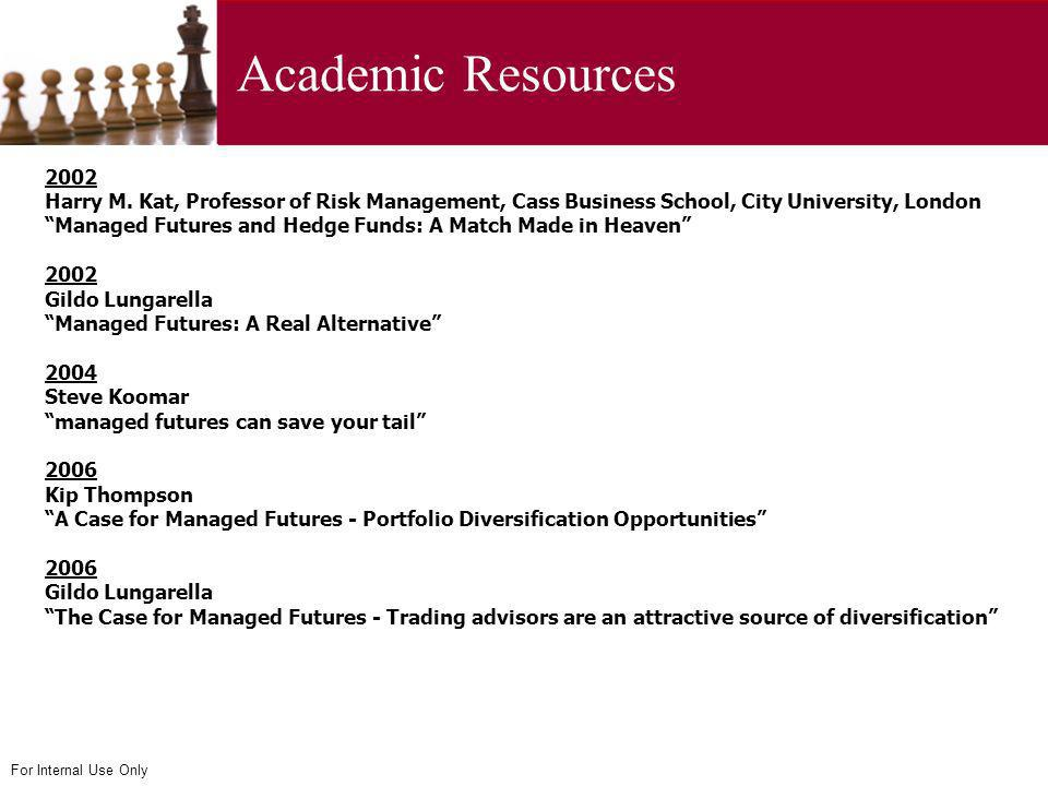 Academic Resources 2002. Harry M. Kat, Professor of Risk Management, Cass Business School, City University, London.
