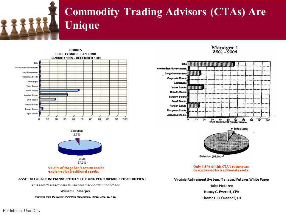Commodity Trading Advisors (CTAs) Are Unique