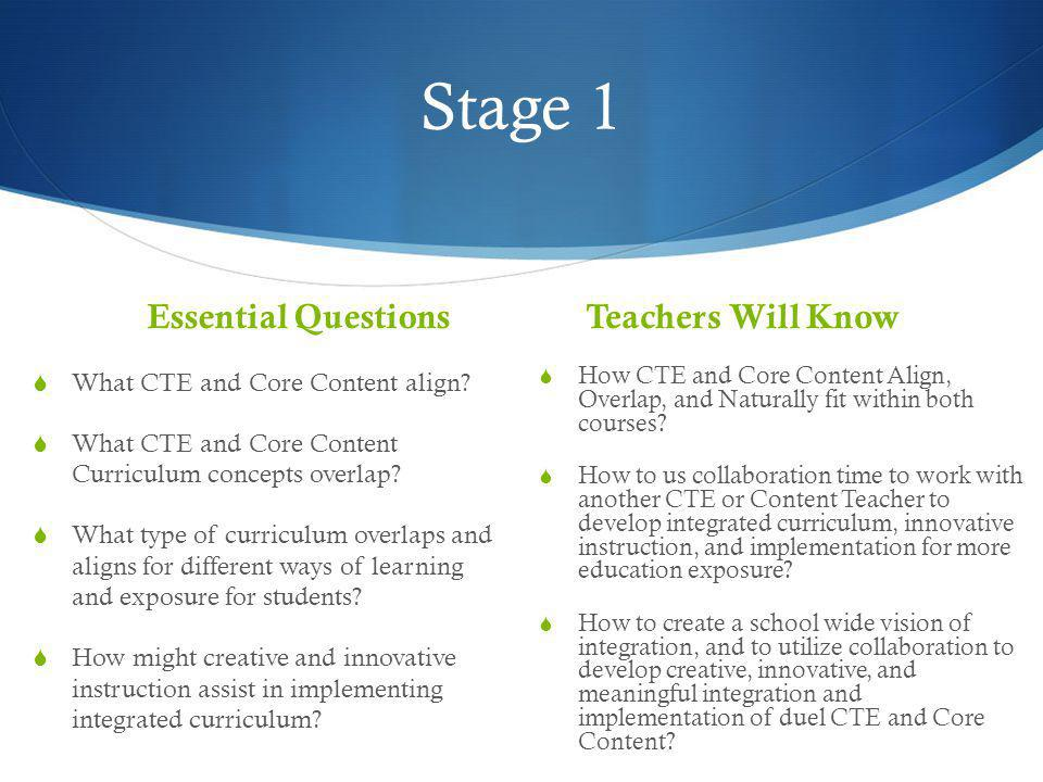 Stage 1 Essential Questions Teachers Will Know