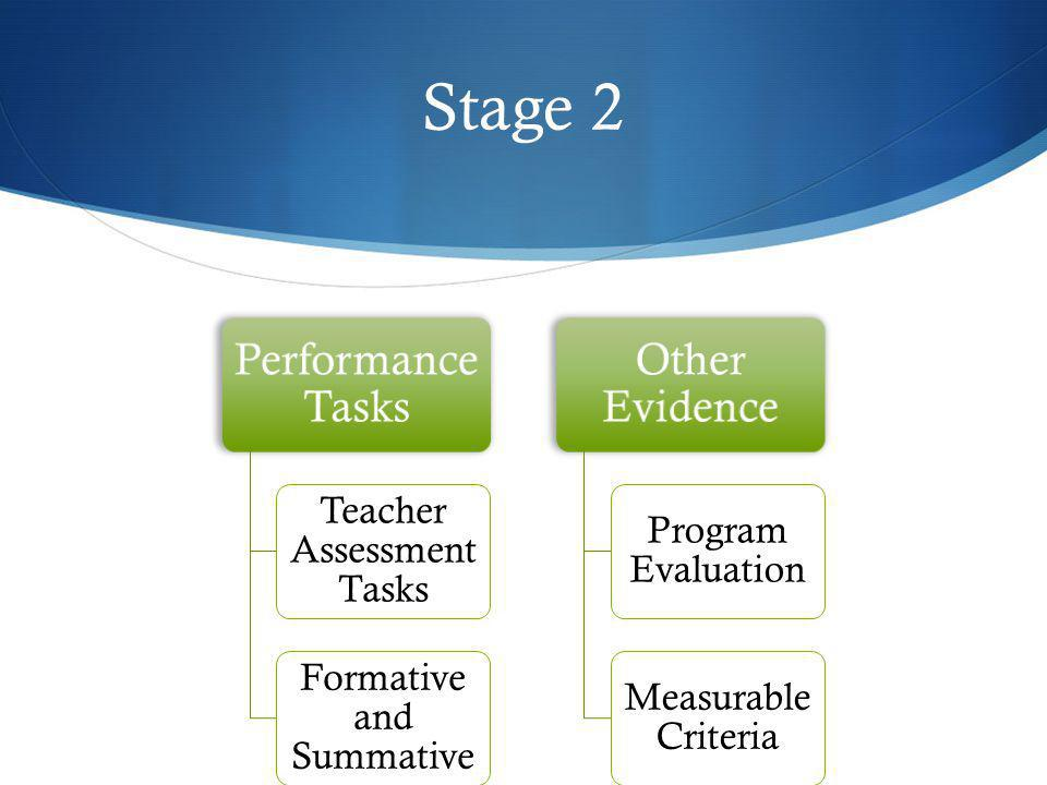 Stage 2 Performance Tasks Other Evidence Teacher Assessment Tasks