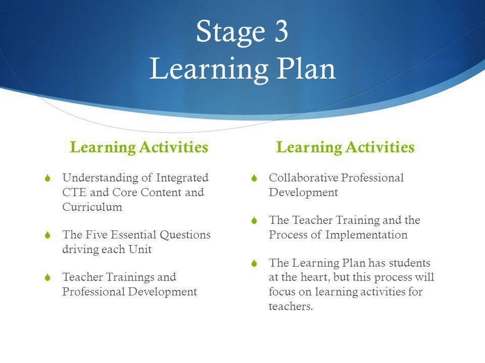 Stage 3 Learning Plan Learning Activities Learning Activities