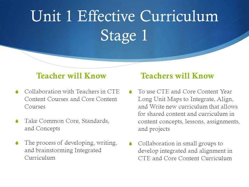 Unit 1 Effective Curriculum Stage 1