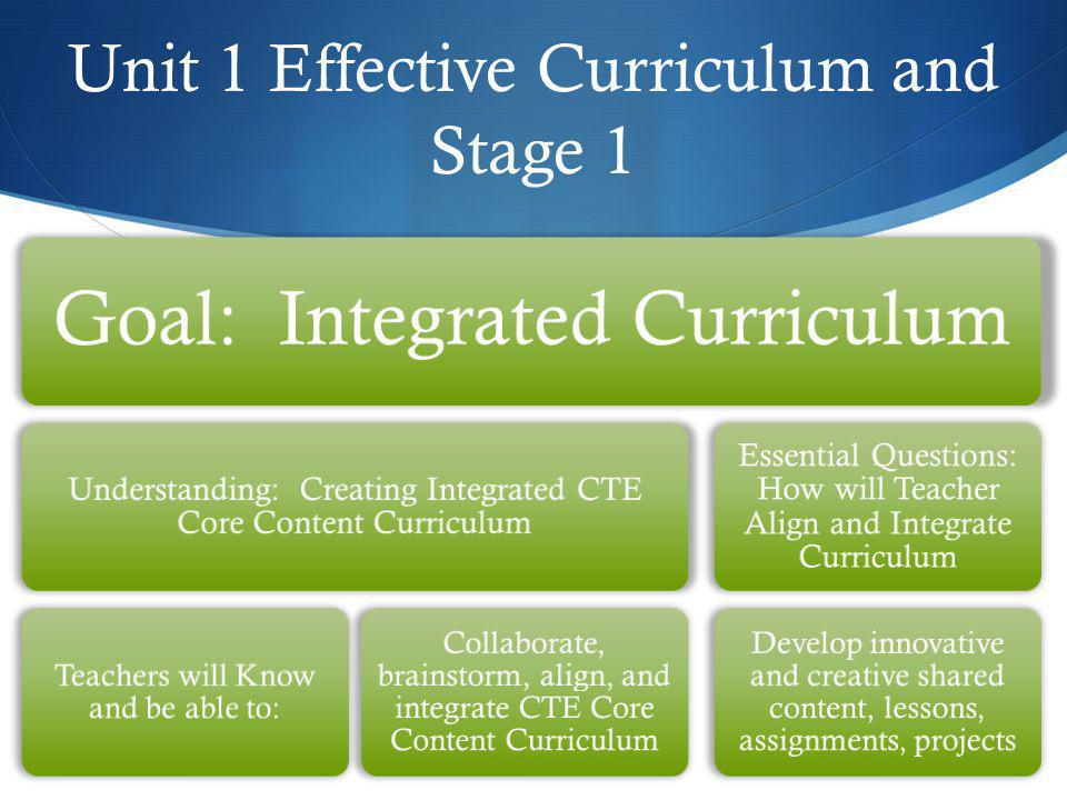 Unit 1 Effective Curriculum and Stage 1