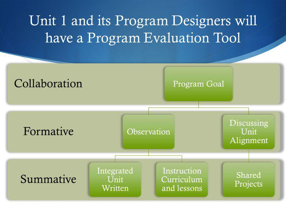 Unit 1 and its Program Designers will have a Program Evaluation Tool