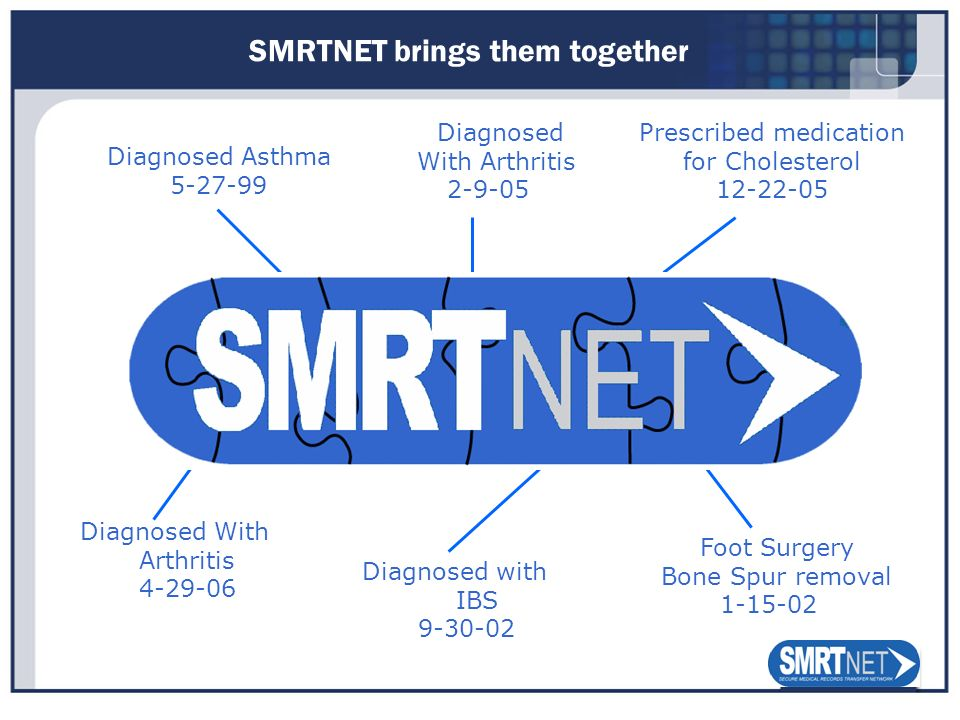 SMRTNET brings them together