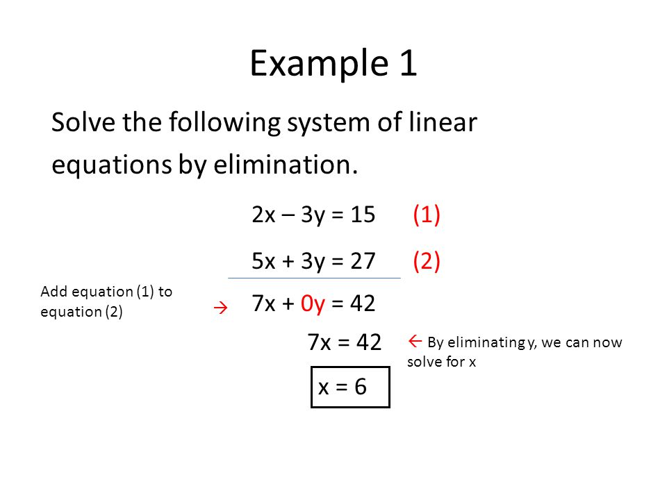 Example 1 Solve the following system of linear