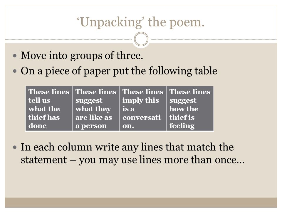 'Unpacking' the poem. Move into groups of three.