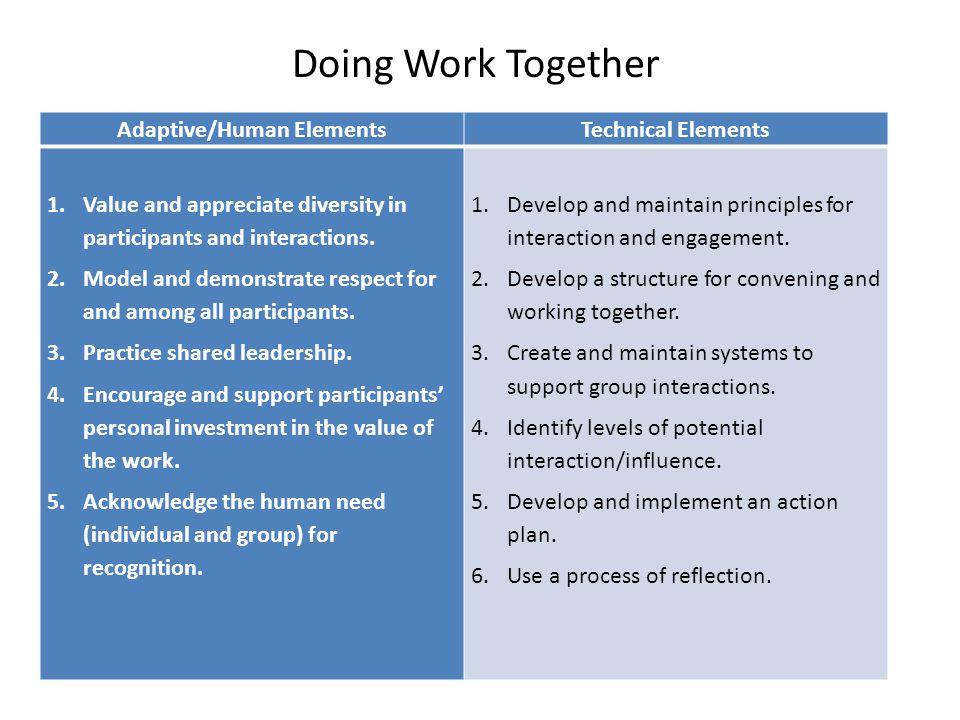 Adaptive/Human Elements
