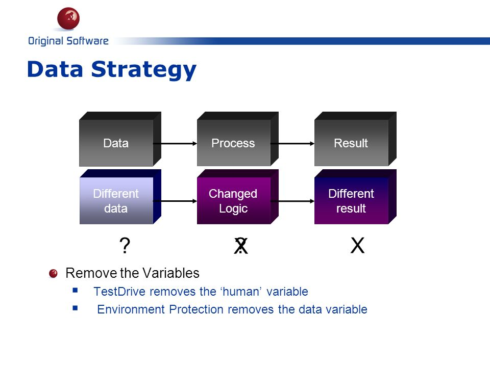 Data Strategy X X Remove the Variables Data Data Process Result