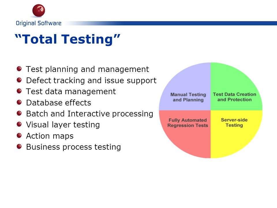 Total Testing Test planning and management