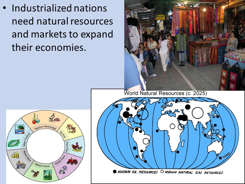 Industrialized nations need natural resources and markets to expand their economies.