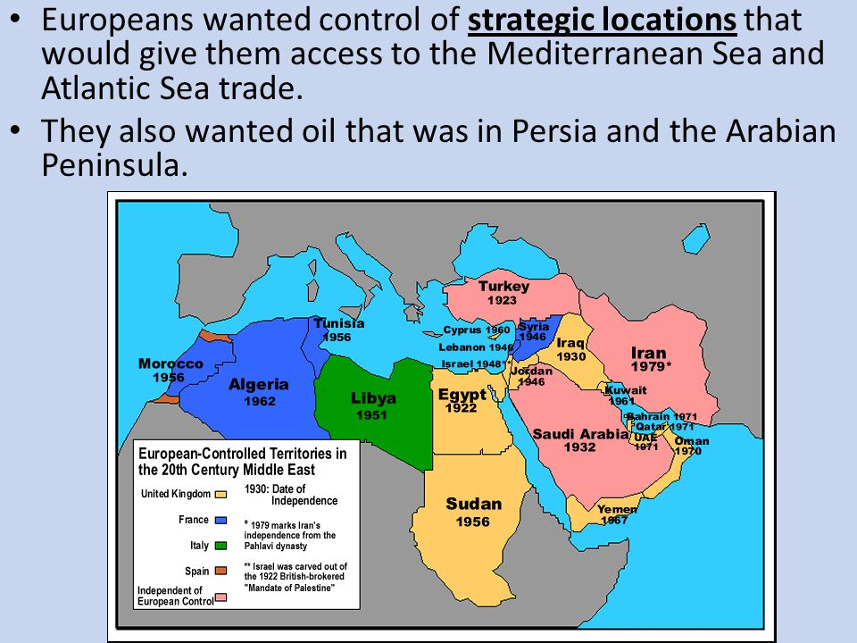 Europeans wanted control of strategic locations that would give them access to the Mediterranean Sea and Atlantic Sea trade.