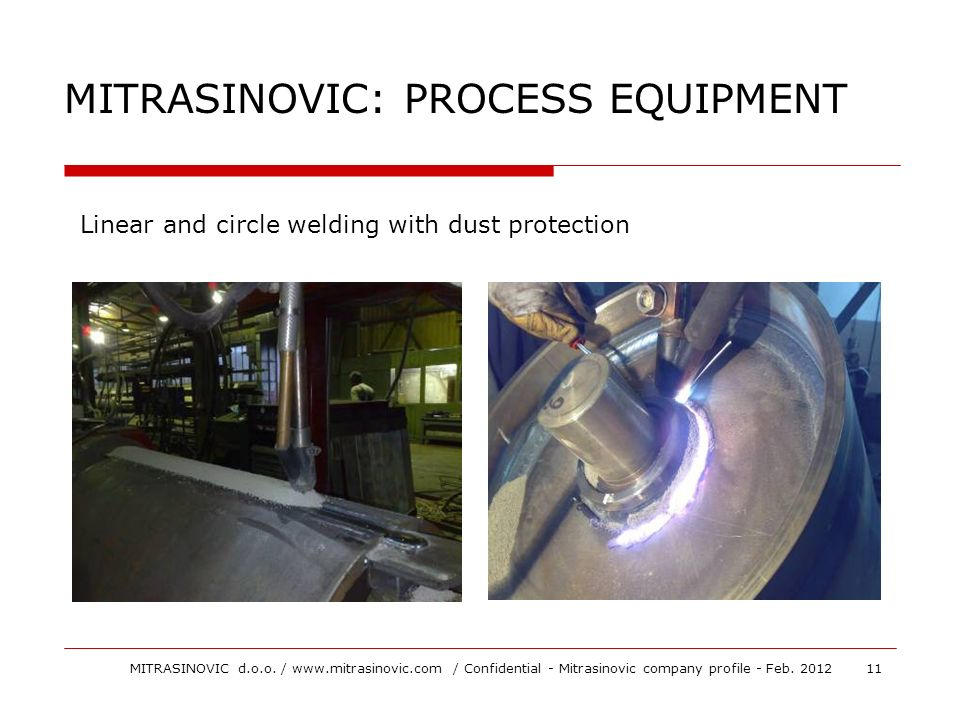 MITRASINOVIC: PROCESS EQUIPMENT