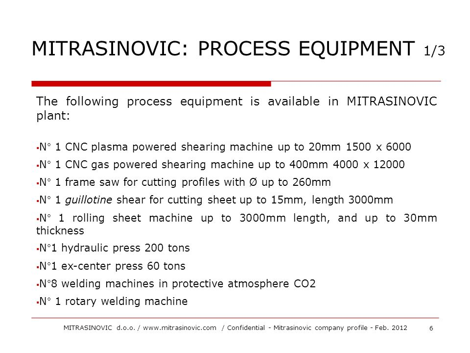 MITRASINOVIC: PROCESS EQUIPMENT 1/3