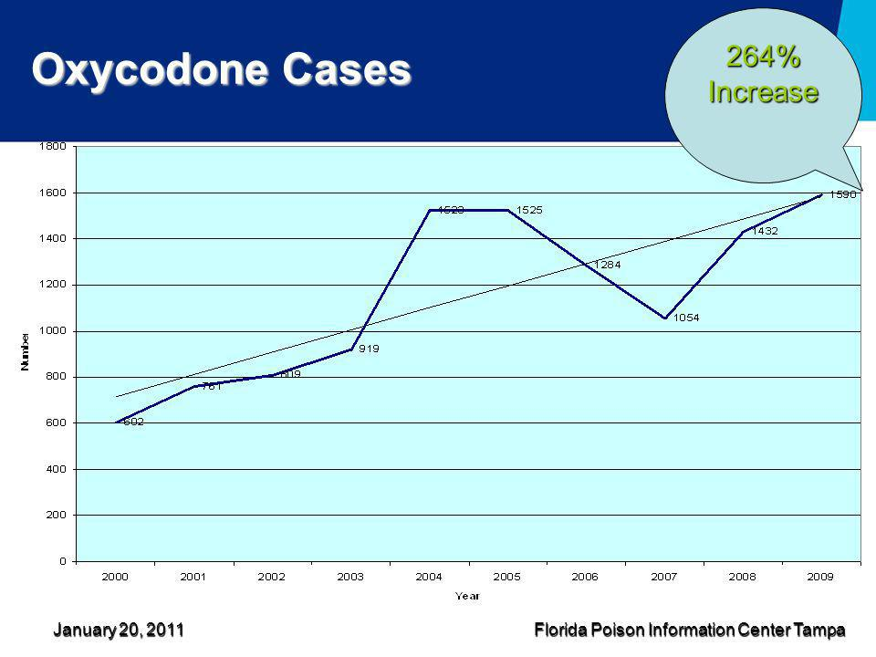 Oxycodone Cases 264% Increase January 20, 2011