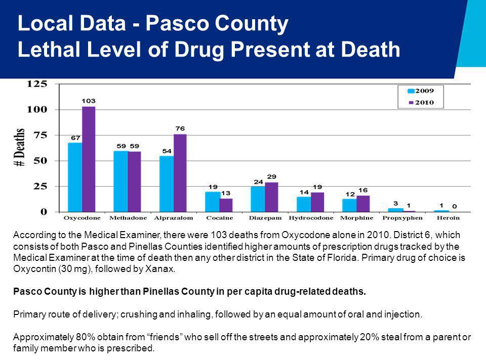 Local Data - Pasco County Lethal Level of Drug Present at Death