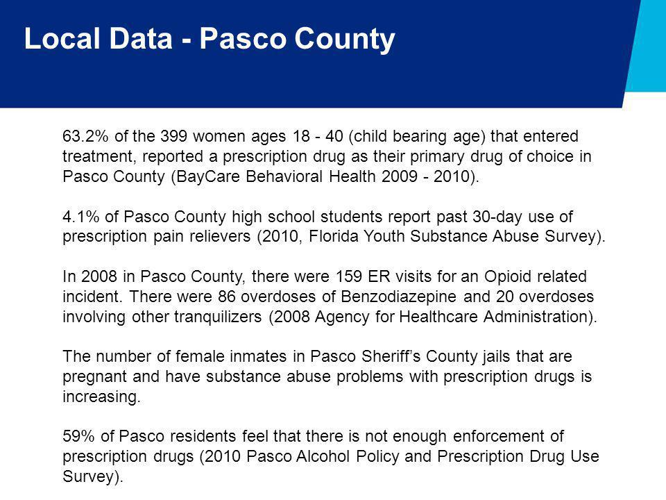 Local Data - Pasco County